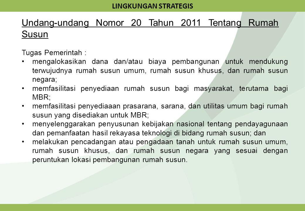 LINGKUNGAN STRATEGIS Undang-undang Nomor 20 Tahun 2011 Tentang Rumah Susun Tugas Pemerintah : mengalokasikan dana dan/atau biaya pembangunan untuk men