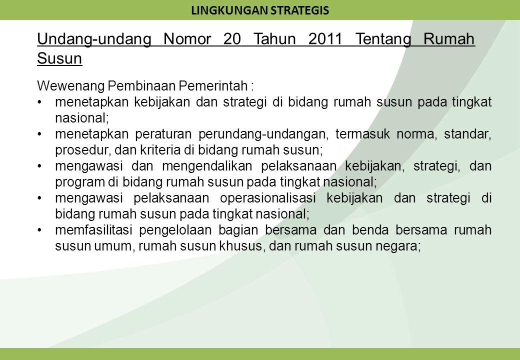LINGKUNGAN STRATEGIS Undang-undang Nomor 20 Tahun 2011 Tentang Rumah Susun Wewenang Pembinaan Pemerintah : menetapkan kebijakan dan strategi di bidang