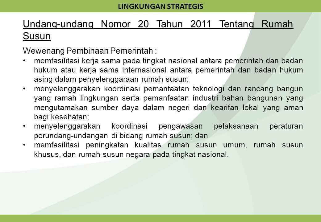 LINGKUNGAN STRATEGIS Undang-undang Nomor 20 Tahun 2011 Tentang Rumah Susun Wewenang Pembinaan Pemerintah : memfasilitasi kerja sama pada tingkat nasio