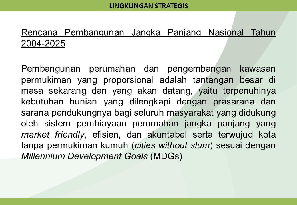 LINGKUNGAN STRATEGIS Rencana Pembangunan Jangka Panjang Nasional Tahun 2004-2025 Pembangunan perumahan dan pengembangan kawasan permukiman yang propor