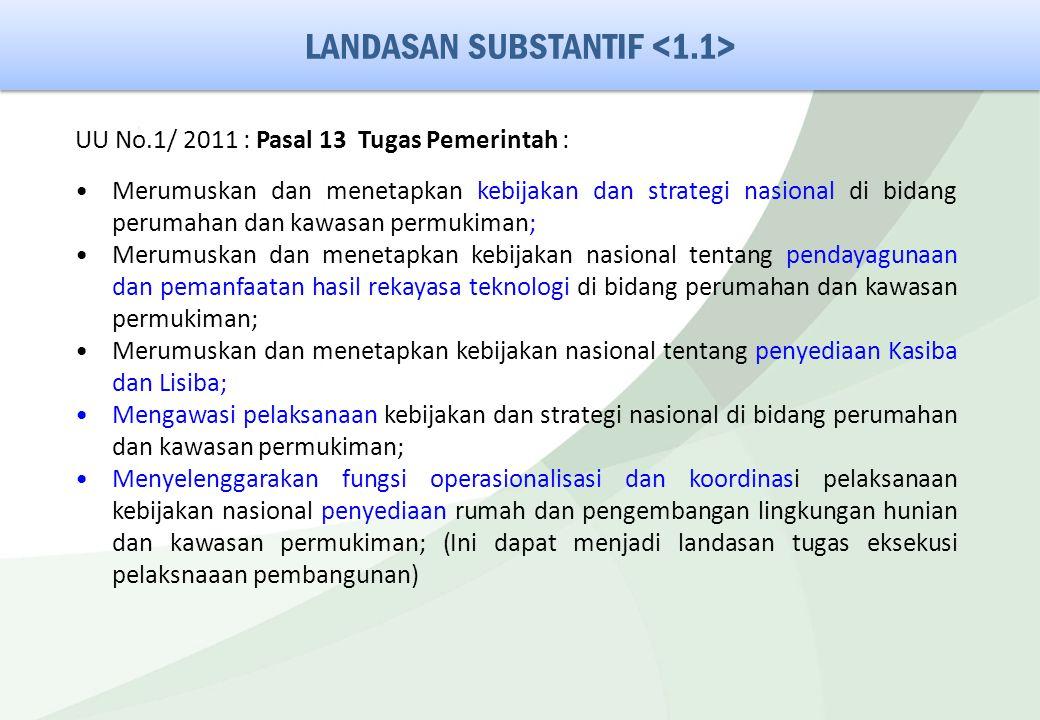 LANDASAN SUBSTANTIF UU No.1/ 2011 : Pasal 13 Tugas Pemerintah : Merumuskan dan menetapkan kebijakan dan strategi nasional di bidang perumahan dan kawa