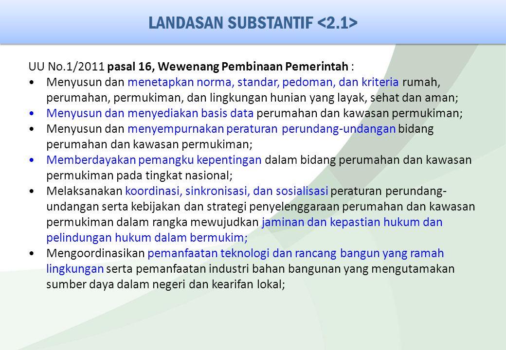 LANDASAN SUBSTANTIF UU No.1/2011 pasal 16, Wewenang Pembinaan Pemerintah : Menyusun dan menetapkan norma, standar, pedoman, dan kriteria rumah, peruma