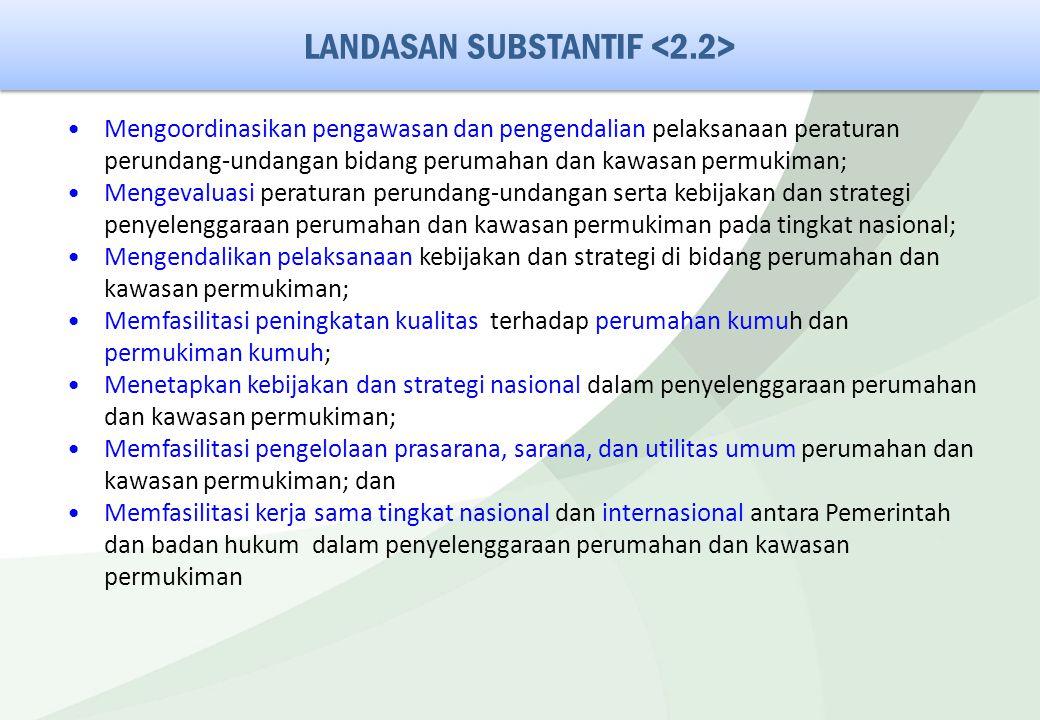 LANDASAN SUBSTANTIF Mengoordinasikan pengawasan dan pengendalian pelaksanaan peraturan perundang-undangan bidang perumahan dan kawasan permukiman; Men
