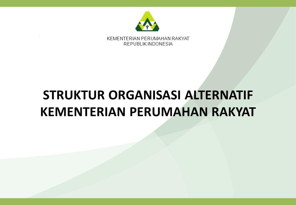 KEMENTERIAN PERUMAHAN RAKYAT REPUBLIK INDONESIA STRUKTUR ORGANISASI ALTERNATIF KEMENTERIAN PERUMAHAN RAKYAT
