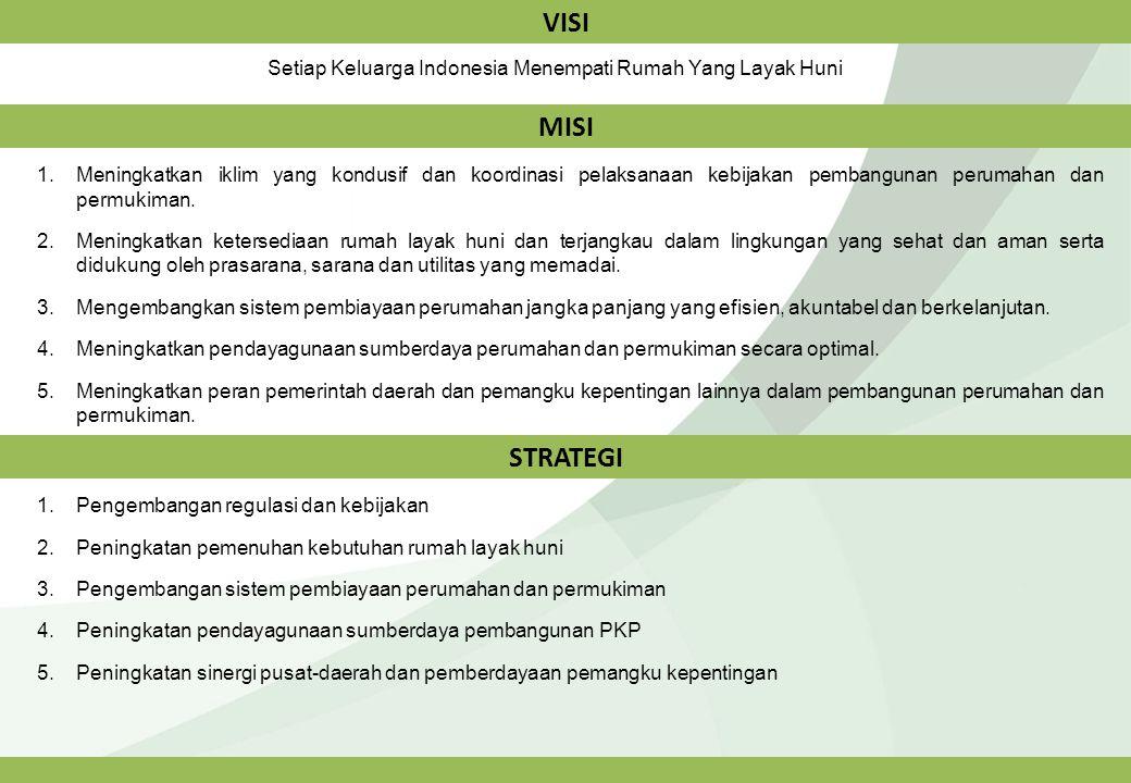 VISI 1.Meningkatkan iklim yang kondusif dan koordinasi pelaksanaan kebijakan pembangunan perumahan dan permukiman. 2.Meningkatkan ketersediaan rumah l
