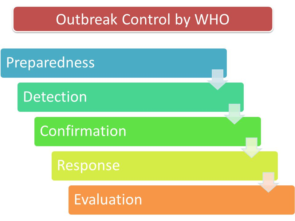 PreparednessDetectionConfirmationResponseEvaluation Outbreak Control by WHO