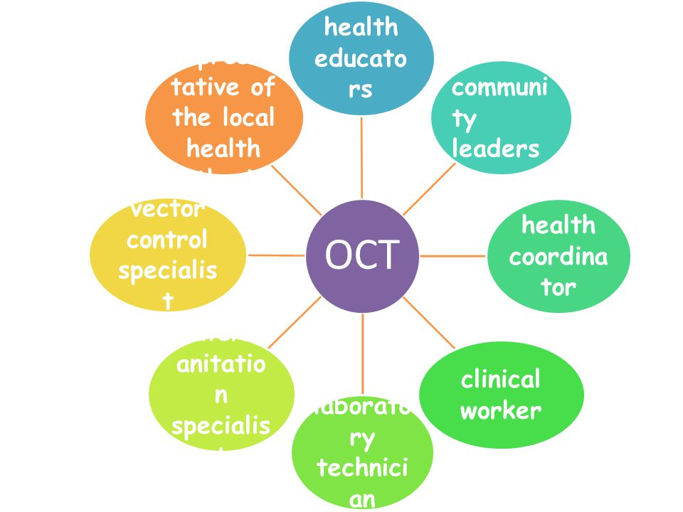 OCT health educato rs communi ty leaders health coordina tor clinical worker laborato ry technici an water/s anitatio n specialis t vector control spe
