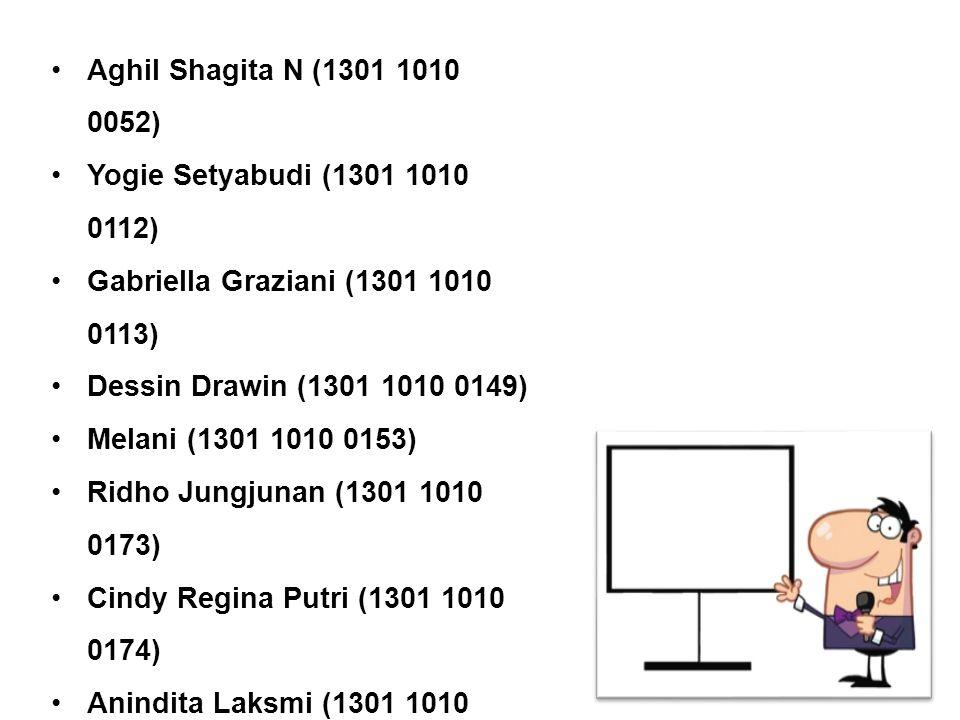 Aghil Shagita N (1301 1010 0052) Yogie Setyabudi (1301 1010 0112) Gabriella Graziani (1301 1010 0113) Dessin Drawin (1301 1010 0149) Melani (1301 1010