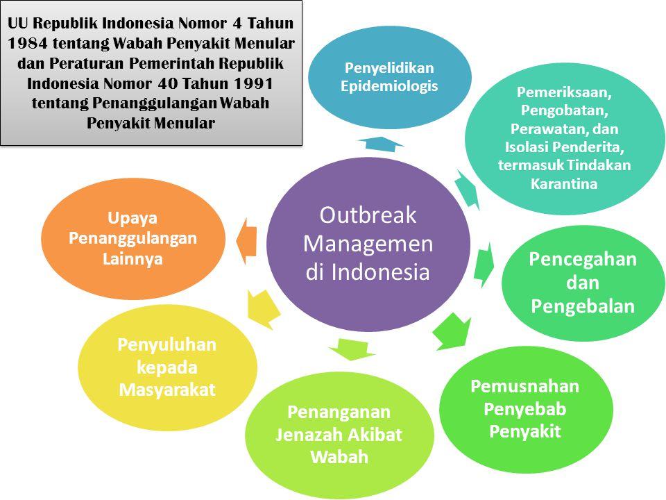 Outbreak Managemen di Indonesia Penyelidikan Epidemiologis Pemeriksaan, Pengobatan, Perawatan, dan Isolasi Penderita, termasuk Tindakan Karantina Penc