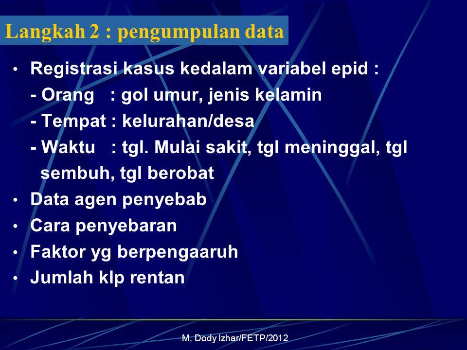 M. Dody Izhar/FETP/2012 Registrasi kasus kedalam variabel epid : - Orang : gol umur, jenis kelamin - Tempat : kelurahan/desa - Waktu : tgl. Mulai saki