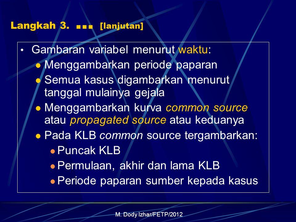 M.Dody Izhar/FETP/2012 Langkah 3.