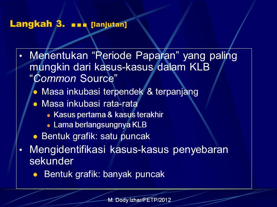 """M. Dody Izhar/FETP/2012 Langkah 3. … [lanjutan] Menentukan """"Periode Paparan"""" yang paling mungkin dari kasus-kasus dalam KLB """"Common Source"""" Masa inkub"""