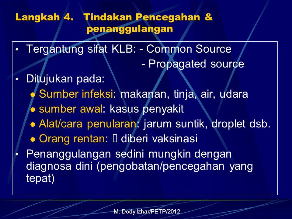 M. Dody Izhar/FETP/2012 Langkah 4. Tindakan Pencegahan & penanggulangan Tergantung sifat KLB: - Common Source - Propagated source Ditujukan pada: Sumb