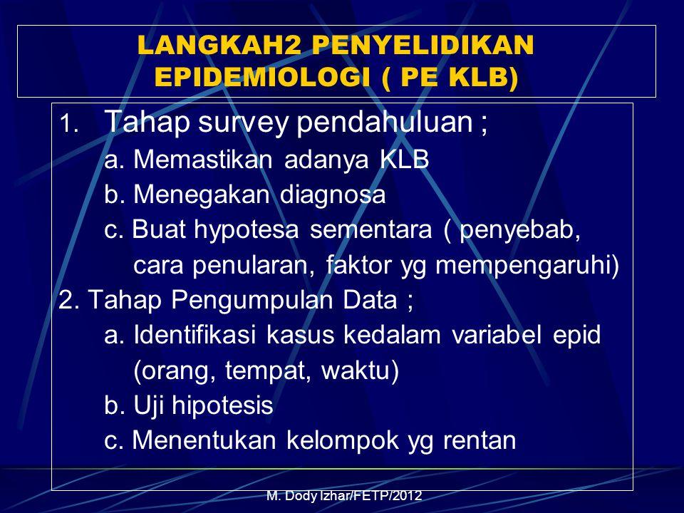 M. Dody Izhar/FETP/2012 LANGKAH2 PENYELIDIKAN EPIDEMIOLOGI ( PE KLB) 1. Tahap survey pendahuluan ; a. Memastikan adanya KLB b. Menegakan diagnosa c. B