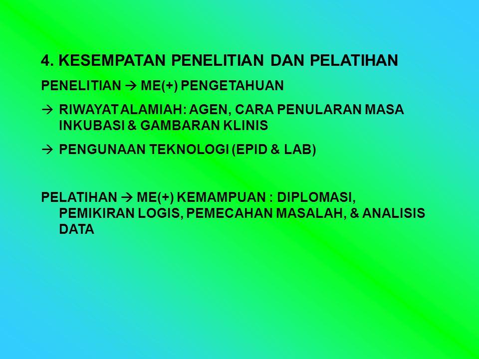 4. KESEMPATAN PENELITIAN DAN PELATIHAN PENELITIAN  ME(+) PENGETAHUAN  RIWAYAT ALAMIAH: AGEN, CARA PENULARAN MASA INKUBASI & GAMBARAN KLINIS  PENGUN