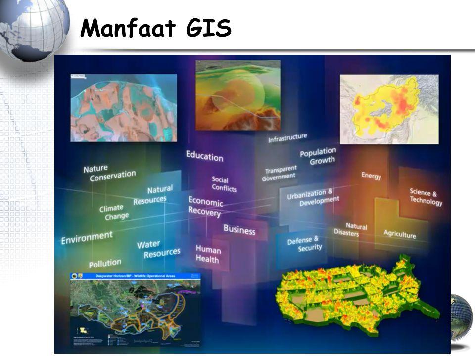 Manfaat GIS
