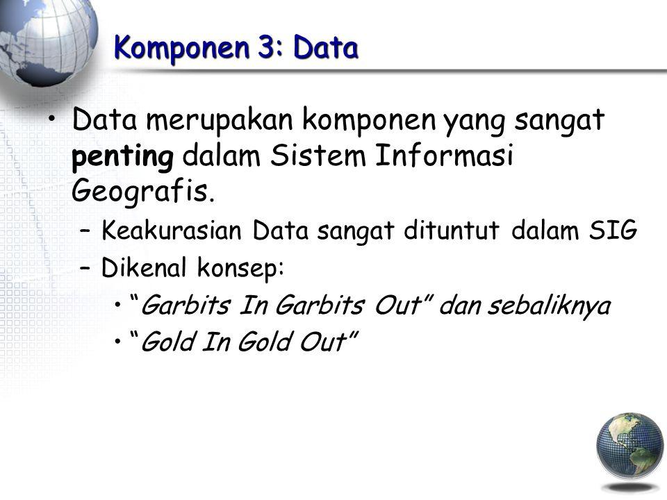 Komponen 3: Data Data merupakan komponen yang sangat penting dalam Sistem Informasi Geografis.