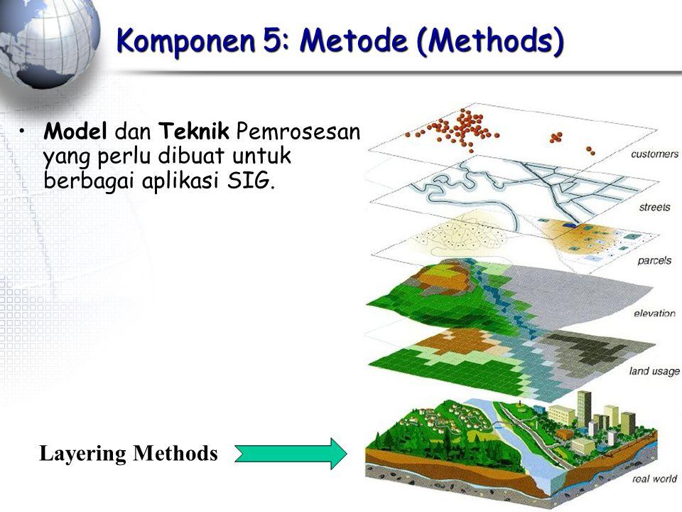 Komponen 5: Metode (Methods) Model dan Teknik Pemrosesan yang perlu dibuat untuk berbagai aplikasi SIG.