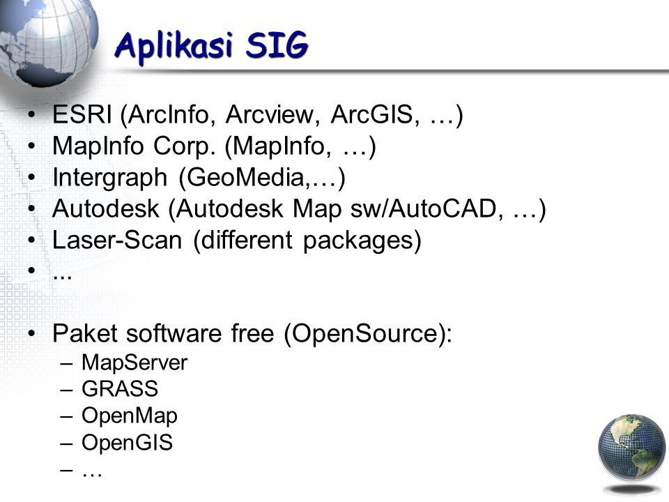 Aplikasi SIG ESRI (ArcInfo, Arcview, ArcGIS, …) MapInfo Corp.