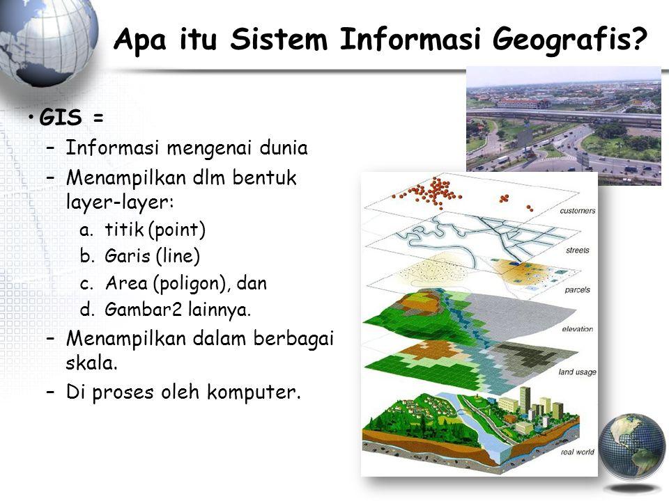 Apa itu Sistem Informasi Geografis.