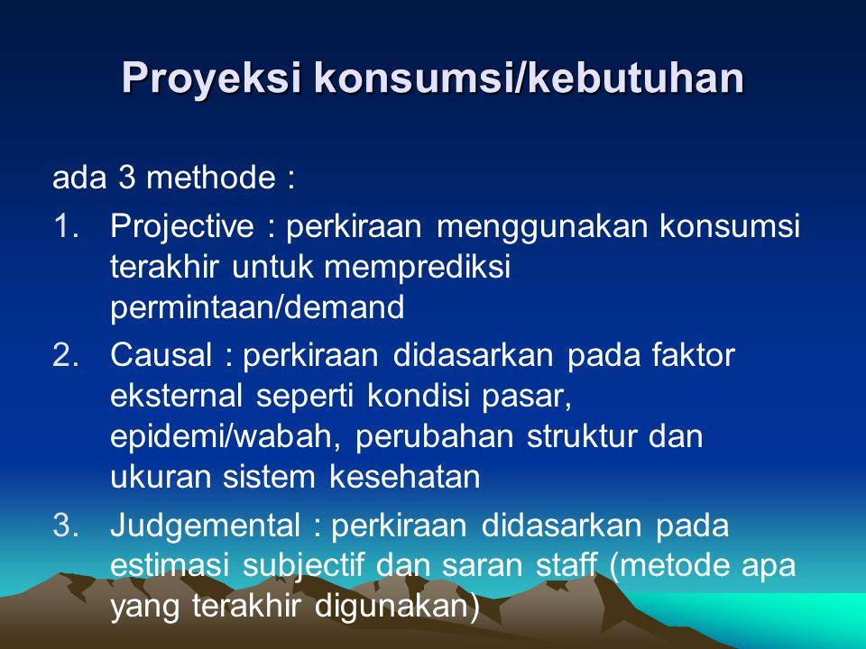 Proyeksi konsumsi/kebutuhan ada 3 methode : 1.Projective : perkiraan menggunakan konsumsi terakhir untuk memprediksi permintaan/demand 2.Causal : perk