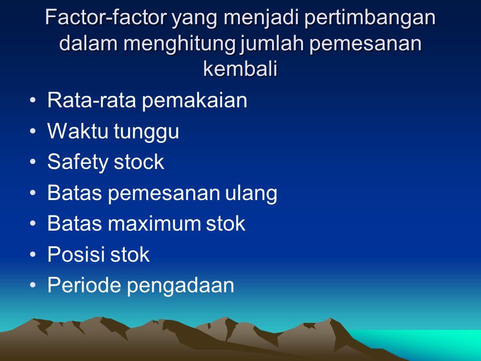 Factor-factor yang menjadi pertimbangan dalam menghitung jumlah pemesanan kembali Rata-rata pemakaian Waktu tunggu Safety stock Batas pemesanan ulang