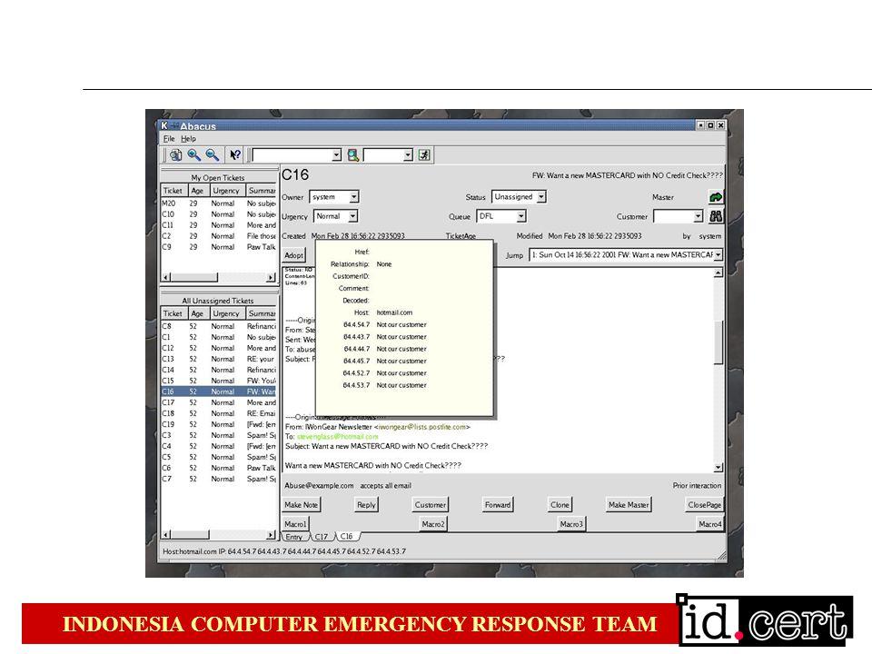 Permasalahan Incident Handling 2  Non-teknis Organisasi:  Kemana (kepada siapa) harus melapor jika terjadi insiden.