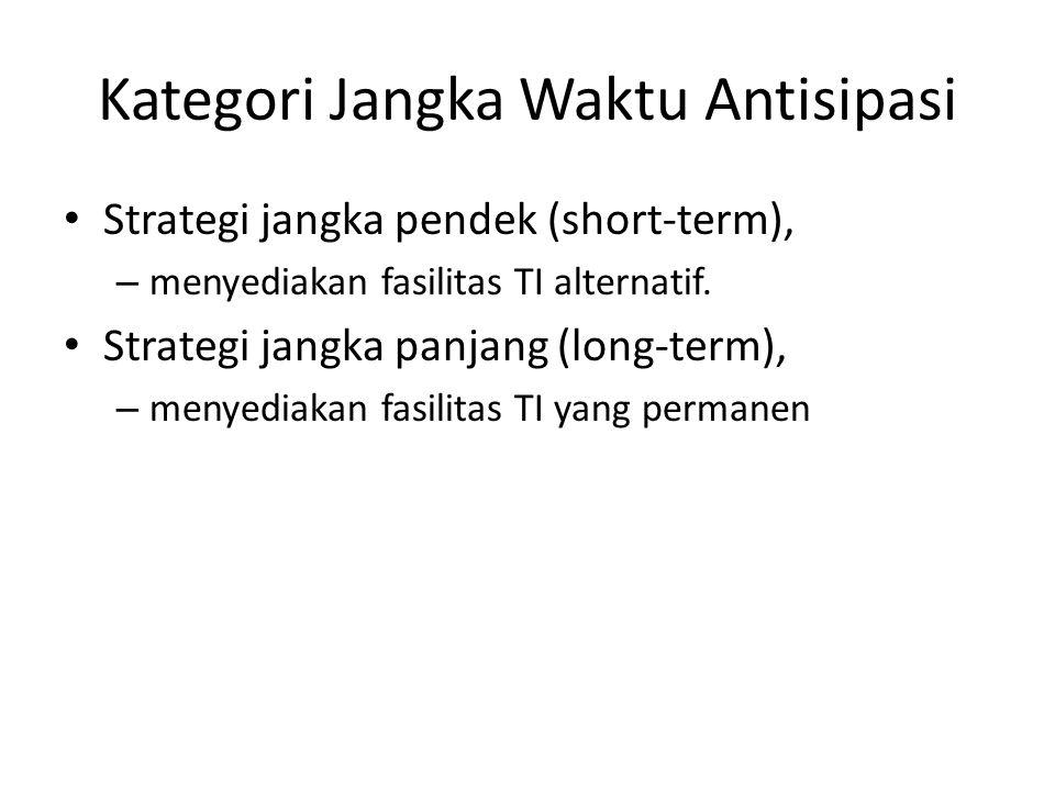 Kategori Jangka Waktu Antisipasi Strategi jangka pendek (short-term), – menyediakan fasilitas TI alternatif. Strategi jangka panjang (long-term), – me
