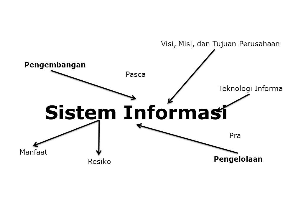 Pembentukan Tim DRP Analisis Resiko Penetapan Fungsi Antar Departemen Penyusunan Policy dan Prosedur Persiapan Training dan Latihan OnGoing Management Langkah perancangan DRP