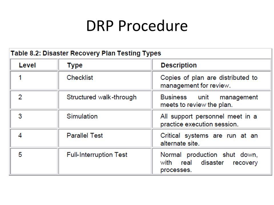 DRP Procedure