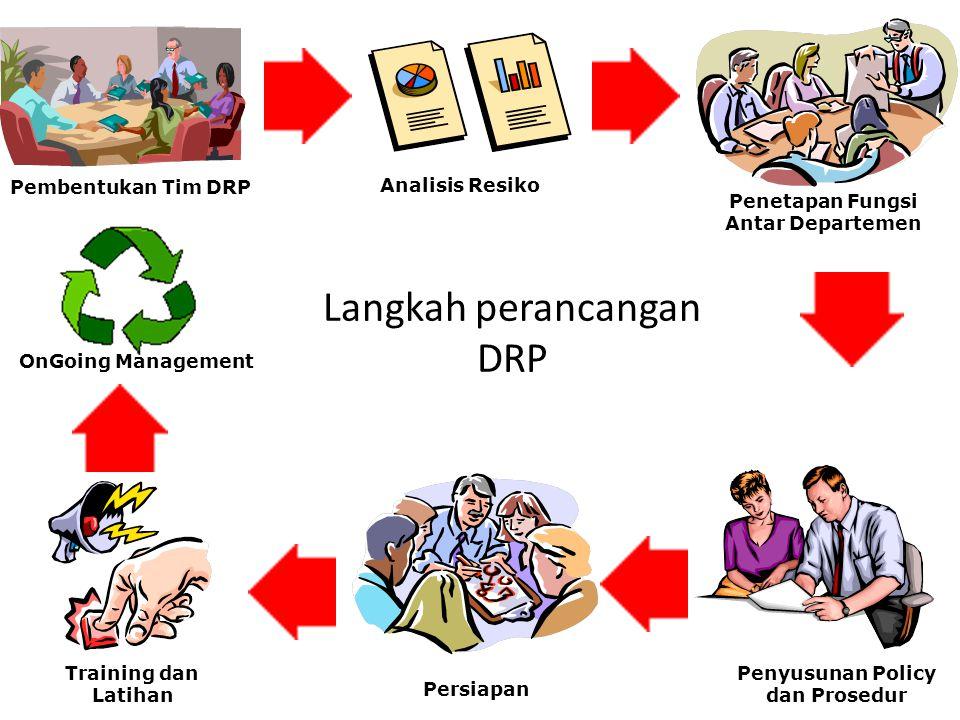 Pembentukan Tim DRP Analisis Resiko Penetapan Fungsi Antar Departemen Penyusunan Policy dan Prosedur Persiapan Training dan Latihan OnGoing Management