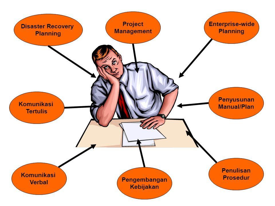 Disaster Recovery Planning Project Management Enterprise-wide Planning Komunikasi Tertulis Komunikasi Verbal Pengembangan Kebijakan Penulisan Prosedur Penyusunan Manual/Plan