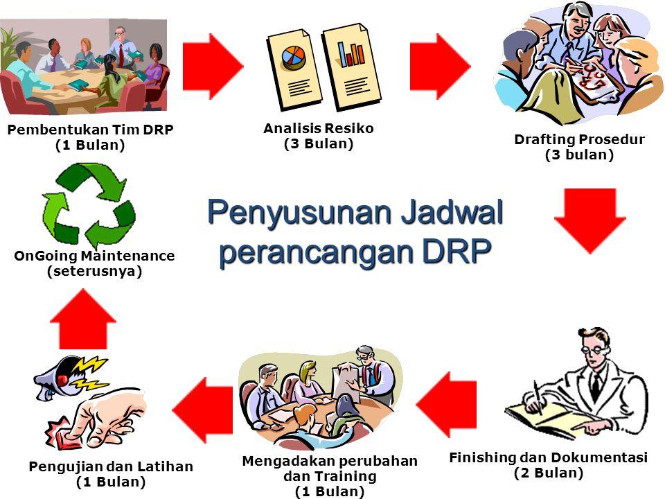 Pembentukan Tim DRP (1 Bulan) Analisis Resiko (3 Bulan) Mengadakan perubahan dan Training (1 Bulan) Drafting Prosedur (3 bulan) Pengujian dan Latihan (1 Bulan) OnGoing Maintenance (seterusnya) Penyusunan Jadwal perancangan DRP Finishing dan Dokumentasi (2 Bulan)