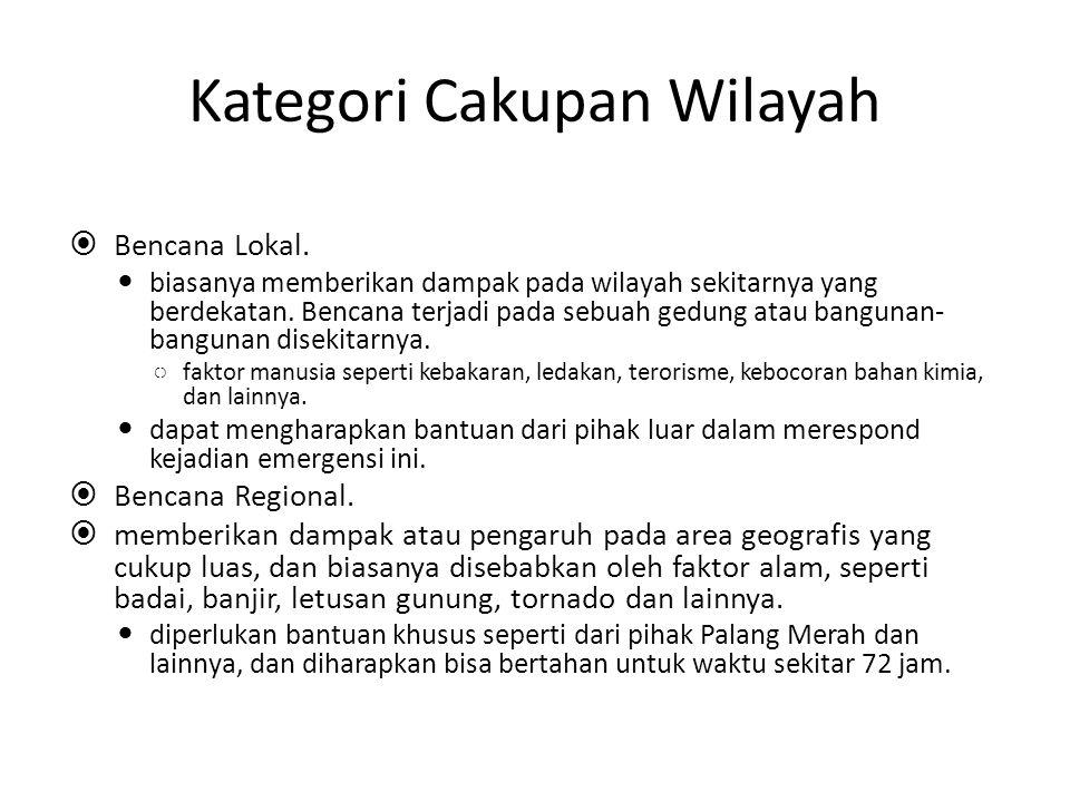 Kategori Cakupan Wilayah  Bencana Lokal.