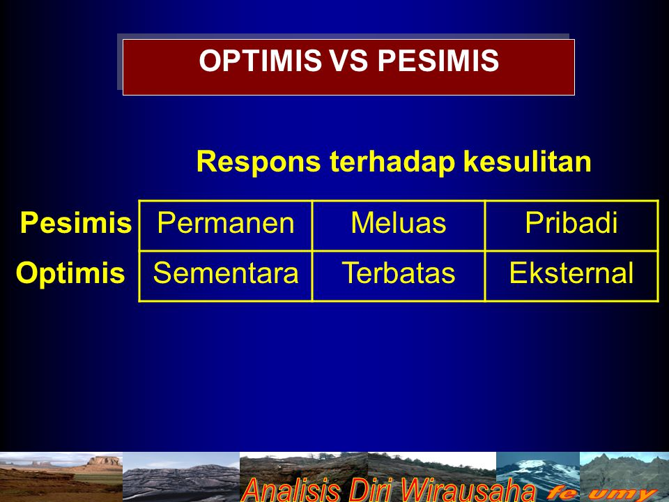OPTIMIS VS PESIMIS PermanenMeluasPribadi SementaraTerbatasEksternal Respons terhadap kesulitan Optimis Pesimis