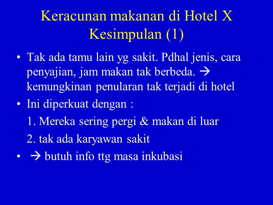 Keracunan makanan di Hotel X Kesimpulan (1) Tak ada tamu lain yg sakit. Pdhal jenis, cara penyajian, jam makan tak berbeda.  kemungkinan penularan ta