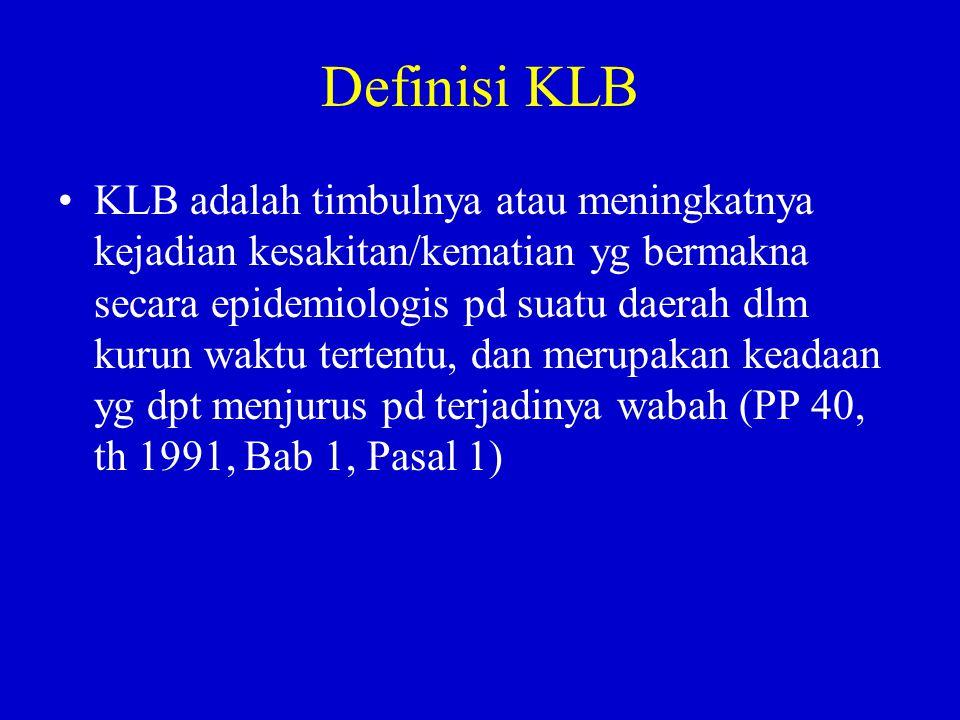 Definisi KLB KLB adalah timbulnya atau meningkatnya kejadian kesakitan/kematian yg bermakna secara epidemiologis pd suatu daerah dlm kurun waktu terte