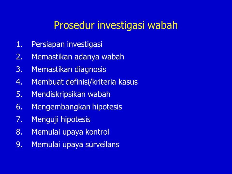 Prosedur investigasi wabah 1.Persiapan investigasi 2.Memastikan adanya wabah 3.Memastikan diagnosis 4.Membuat definisi/kriteria kasus 5.Mendiskripsika