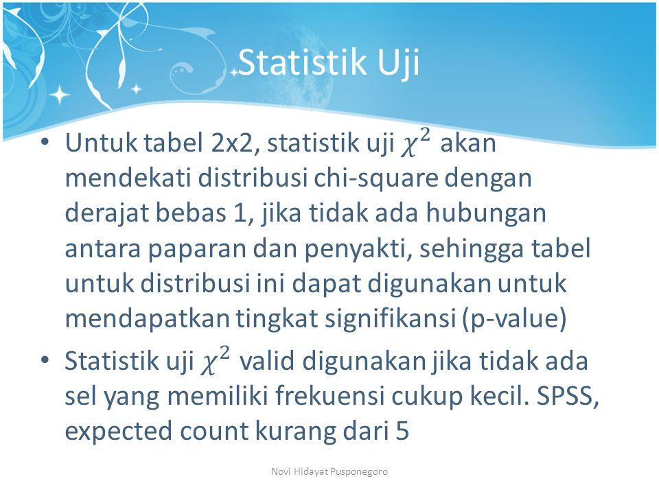 Statistik Uji Novi Hidayat Pusponegoro