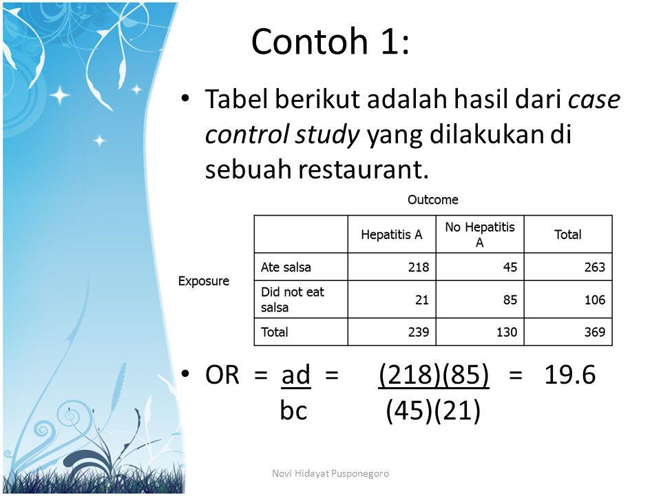 Tabel berikut adalah hasil dari case control study yang dilakukan di sebuah restaurant. OR = ad =(218)(85) = 19.6 bc (45)(21) Novi Hidayat Pusponegoro