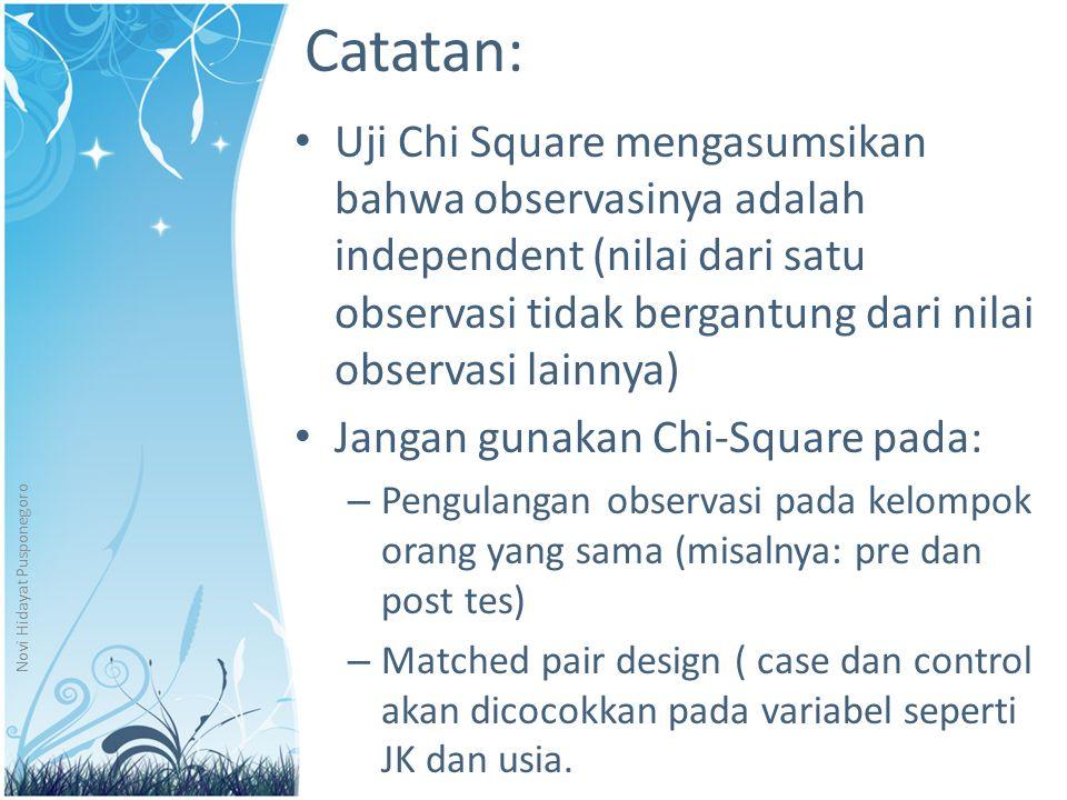 Catatan: Uji Chi Square mengasumsikan bahwa observasinya adalah independent (nilai dari satu observasi tidak bergantung dari nilai observasi lainnya)