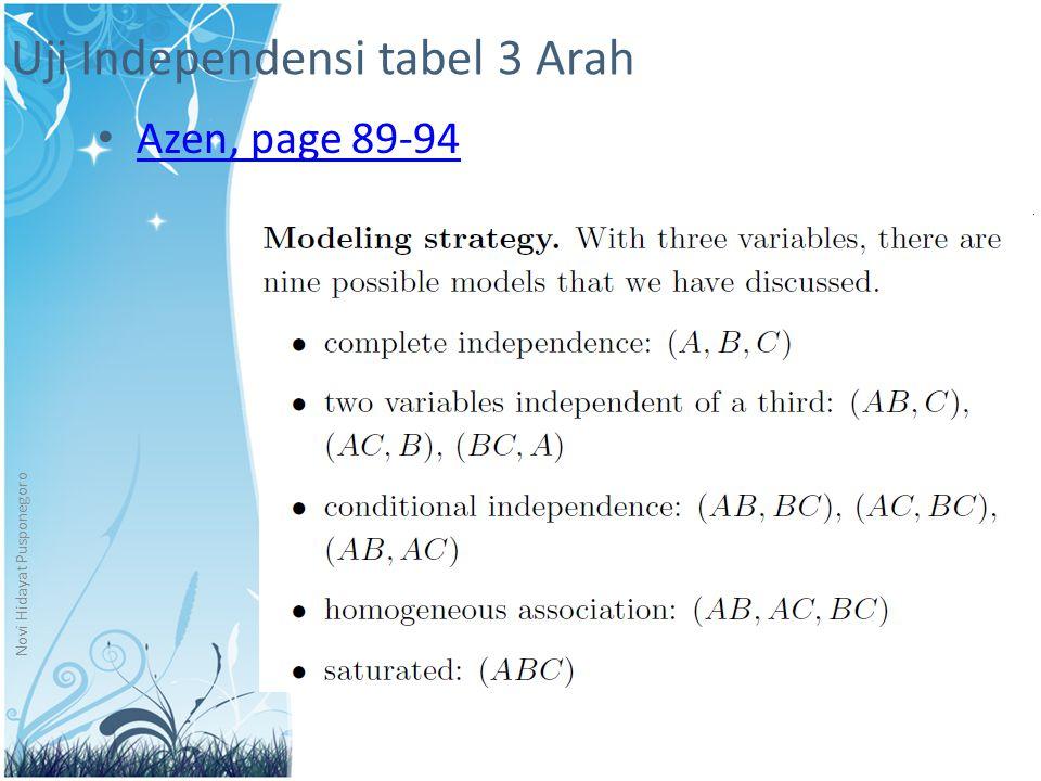 Uji Independensi tabel 3 Arah Azen, page 89-94 Novi Hidayat Pusponegoro
