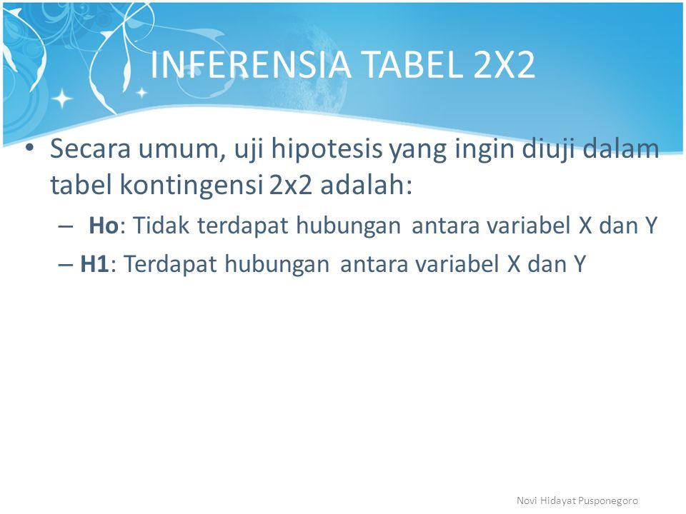 INFERENSIA TABEL 2X2 Secara umum, uji hipotesis yang ingin diuji dalam tabel kontingensi 2x2 adalah: – Ho: Tidak terdapat hubungan antara variabel X d