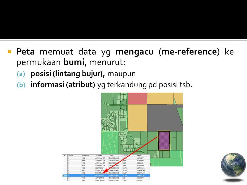  Peta memuat data yg mengacu (me-reference) ke permukaan bumi, menurut: (a) posisi (lintang bujur), maupun (b) informasi (atribut) yg terkandung pd posisi tsb.