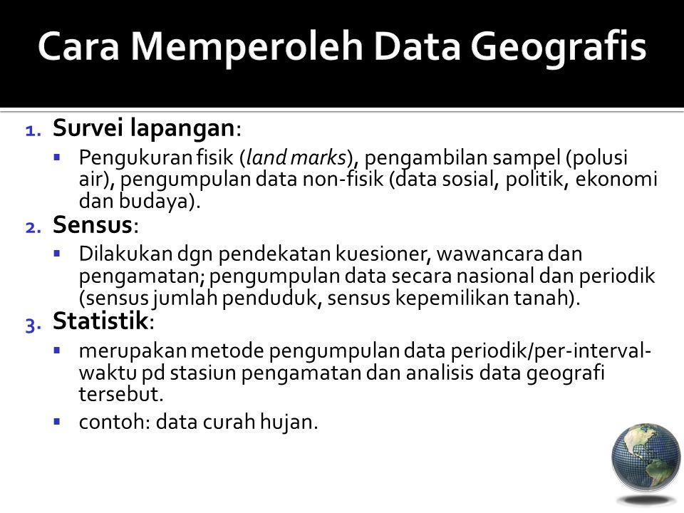 1. Survei lapangan:  Pengukuran fisik (land marks), pengambilan sampel (polusi air), pengumpulan data non-fisik (data sosial, politik, ekonomi dan bu