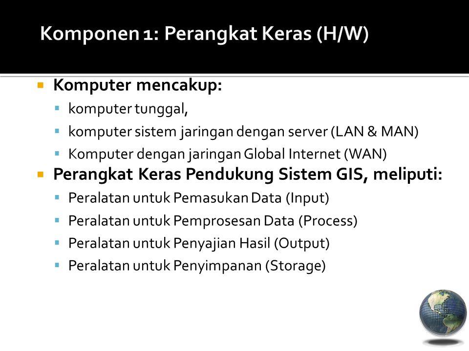  Komputer mencakup:  komputer tunggal,  komputer sistem jaringan dengan server (LAN & MAN)  Komputer dengan jaringan Global Internet (WAN)  Perangkat Keras Pendukung Sistem GIS, meliputi:  Peralatan untuk Pemasukan Data (Input)  Peralatan untuk Pemprosesan Data (Process)  Peralatan untuk Penyajian Hasil (Output)  Peralatan untuk Penyimpanan (Storage)