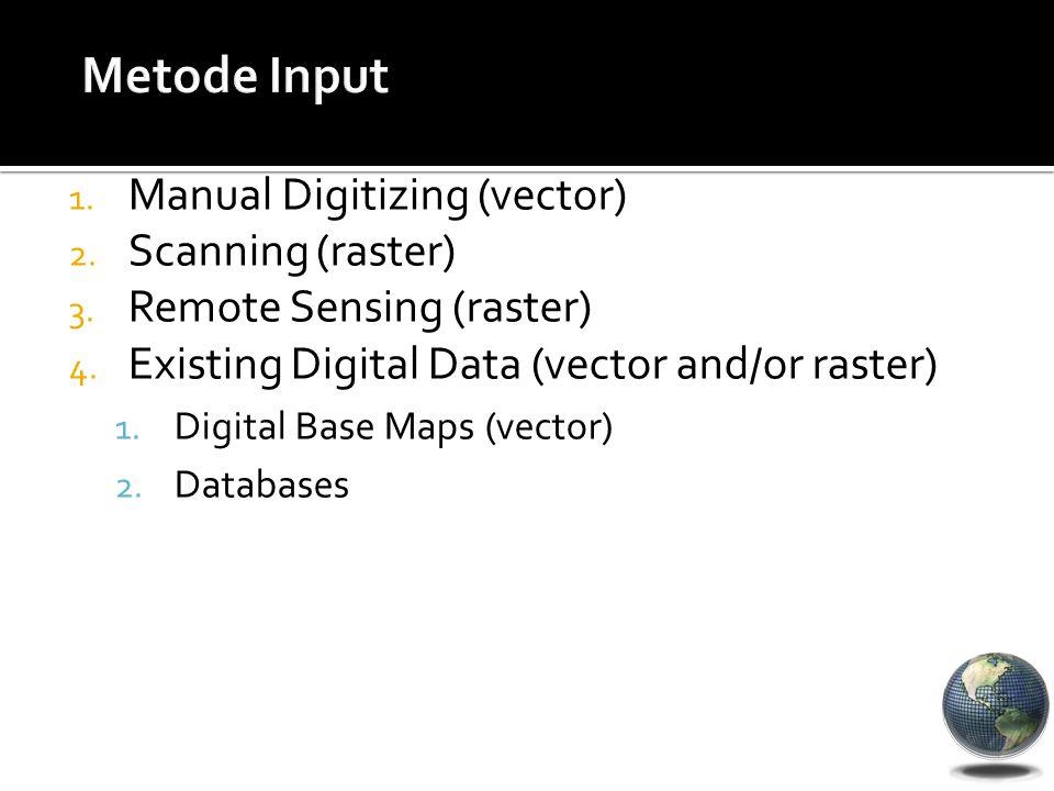 1. Manual Digitizing (vector) 2. Scanning (raster) 3. Remote Sensing (raster) 4. Existing Digital Data (vector and/or raster) 1. Digital Base Maps (ve