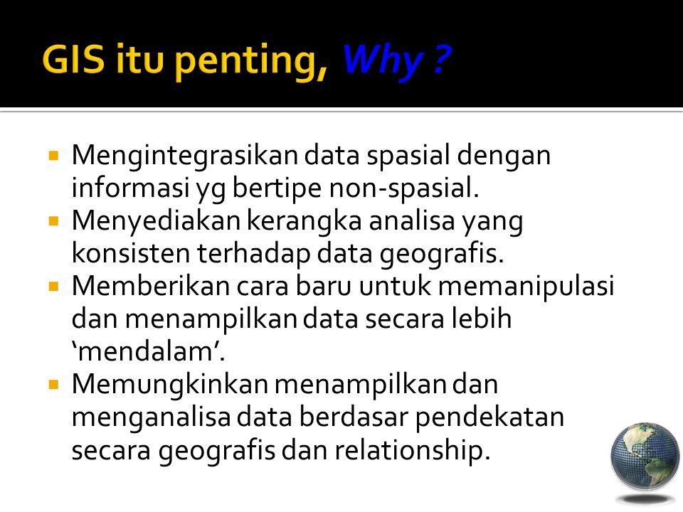  Mengintegrasikan data spasial dengan informasi yg bertipe non-spasial.