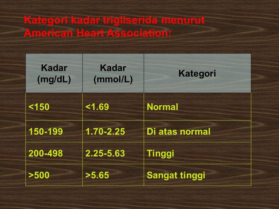 Kategori kadar trigliserida menurut American Heart Association: Kadar (mg/dL) Kadar (mmol/L) Kategori <150<1.69Normal 150-1991.70-2.25Di atas normal 2