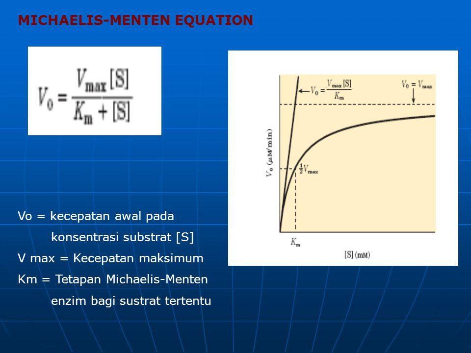 MICHAELIS-MENTEN EQUATION Vo = kecepatan awal pada konsentrasi substrat [S] V max = Kecepatan maksimum Km = Tetapan Michaelis-Menten enzim bagi sustra